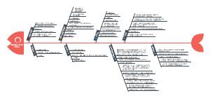 私募股权公司设立流程图