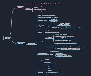 数据分析总结之Matplotlib折线绘图