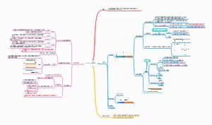 InnoDB记录结构