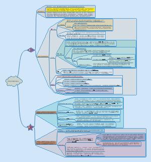 【125】数据结构基础算法