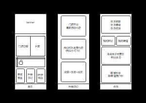 gaga小程序架构