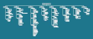 电商数据分析基本指标体系