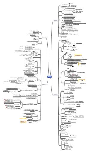 公考:资料分析