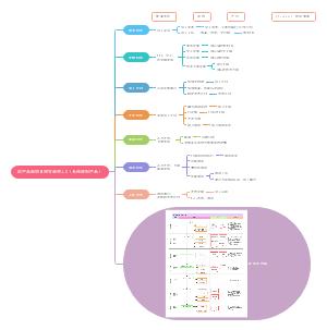 IT产品或项目研发流程1.0(系统级别产品)