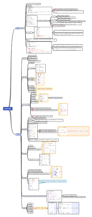 python入门学习与提高_变量与运算