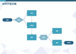 基本流程软件开发过程