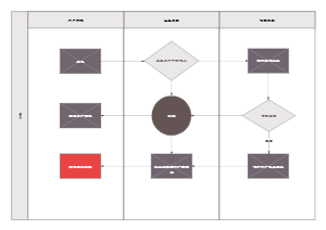 财务管理流程图