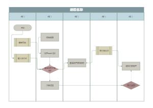 支付跨职能流程图