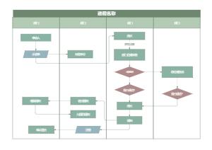 跨职能垂直流程图