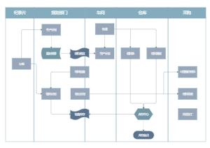 生产工艺流程图