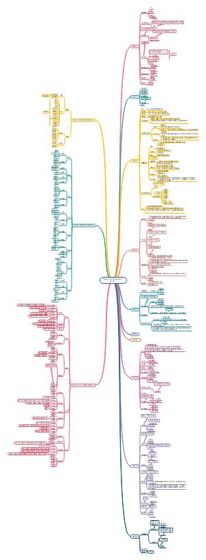 电商后台系统产品逻辑全解析