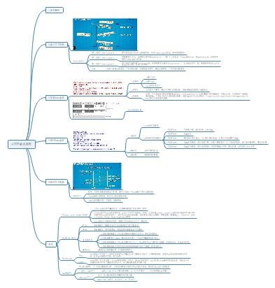 HTTP请求流程