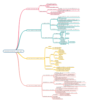 环境治理政策工具的比较和选择(王红梅、王振杰)