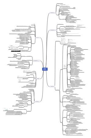 MySQL 语言汇总