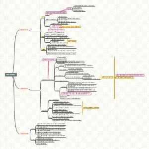 网络文案策划概述