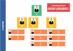 基本企业组织结构图