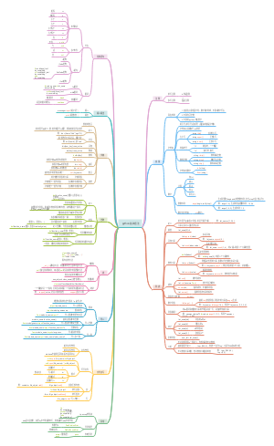 Python基础语法