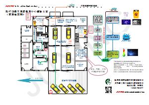 医疗洗消中心功能逻辑平面布置图