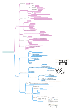 第一章 网络系统结构与设计的基本原则