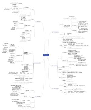 部编版六年级下册语文教材分析思维导图