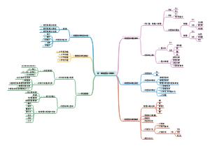 第一章地理信息系统概论
