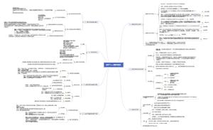 生物必修二:遗传和进化 知识导图