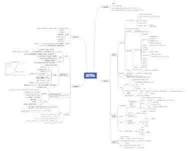 Python进阶:数据分析及检测