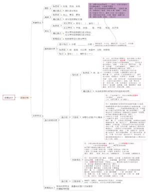 逻辑填空 - 语境分析 (含例题,更易理解)