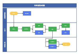 税务稽查核心业务泳道流程图