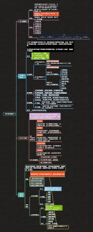 互联网思维模型