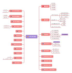 冲压模具开发流程