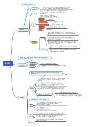 淋巴系统知识总结