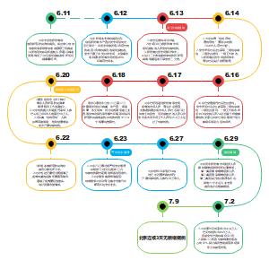 北京新发地新冠疫情时间轴