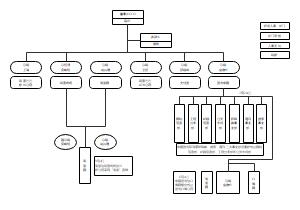 阿里组织架构