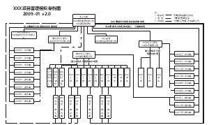 项目管理组织架构图