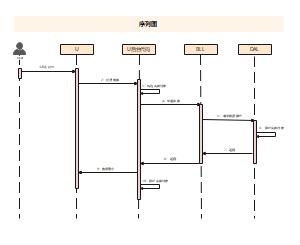 系统时序图