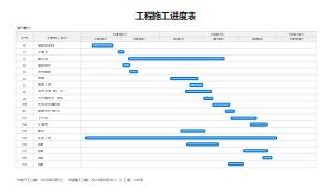 工程施工进度表