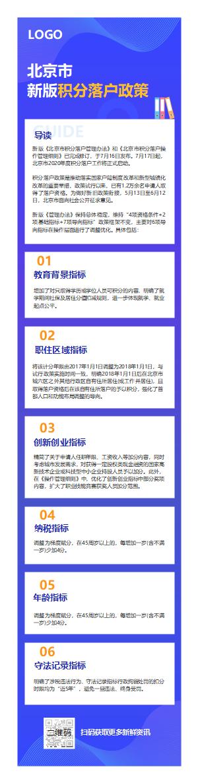 时政民生政策热点政务新闻文章长图