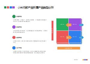 小米内部产品所属产品类型分析