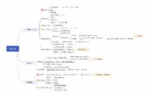 transCAD操作步骤(初版)