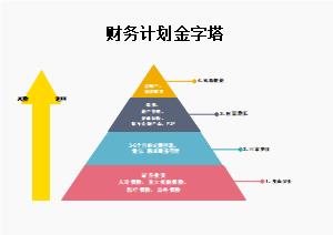 财务计划金字塔模板