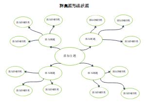 群集图形组织图