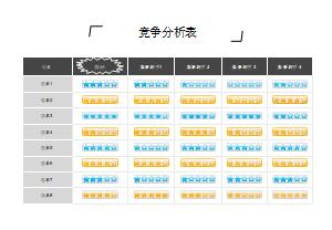 竞争分析表模板