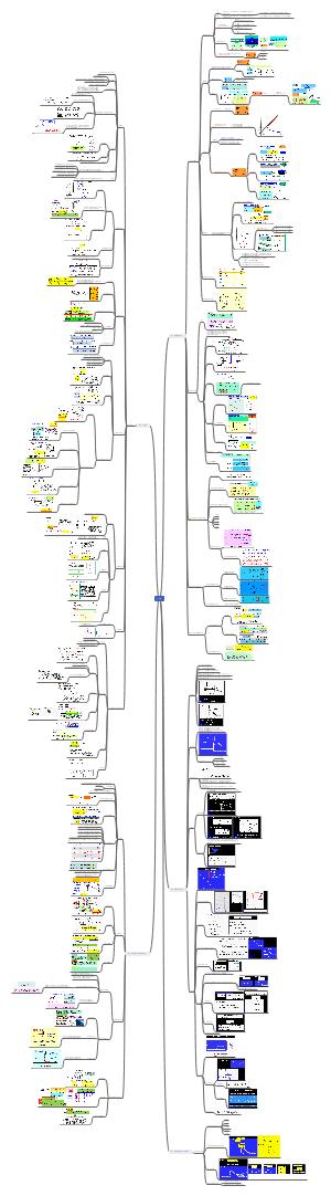 水力学思维导图