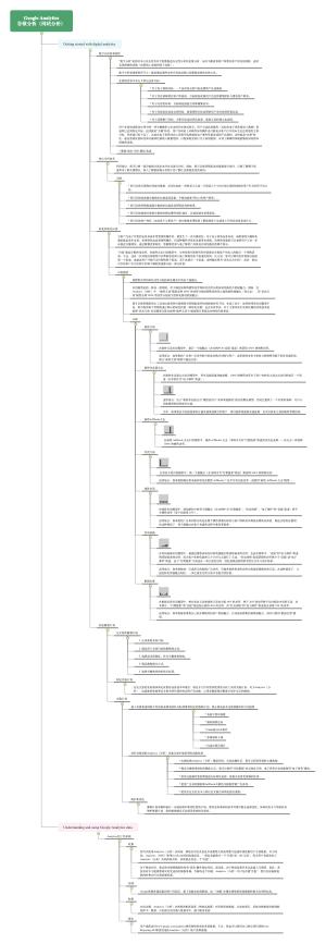 谷歌分析(网站分析-归因模型)