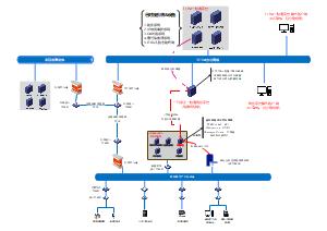 TFTM一脸通平台网络拓扑图