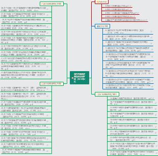 导图混合所有制法律法规
