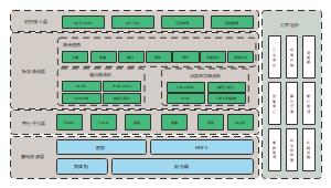 系统架构图模板