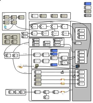资金系统全域架构图
