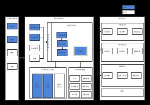 财务共享_业务架构图